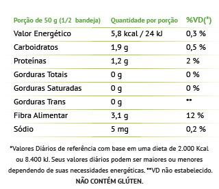 Tabela nutricional de nameko